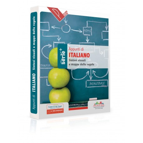 Il Quadernino delle Regole di Italiano